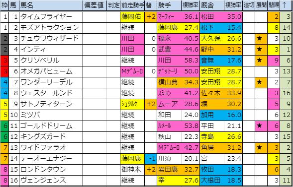 f:id:onix-oniku:20191129195100p:plain