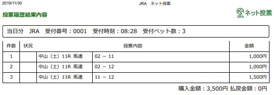 f:id:onix-oniku:20191130083017p:plain