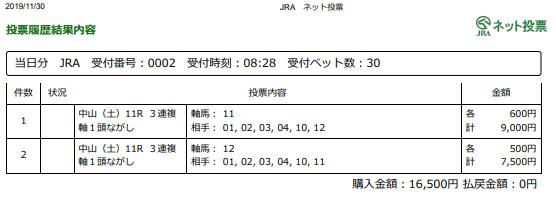 f:id:onix-oniku:20191130083058p:plain