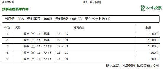 f:id:onix-oniku:20191130085401p:plain