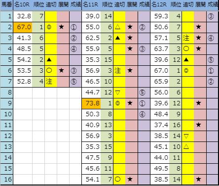 f:id:onix-oniku:20191130164433p:plain