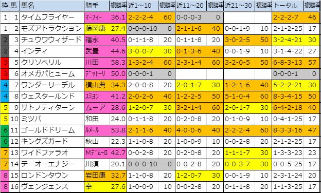 f:id:onix-oniku:20191130175923p:plain