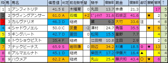 f:id:onix-oniku:20191130190612p:plain