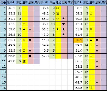 f:id:onix-oniku:20191130204454p:plain