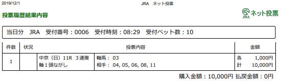 f:id:onix-oniku:20191201083111p:plain