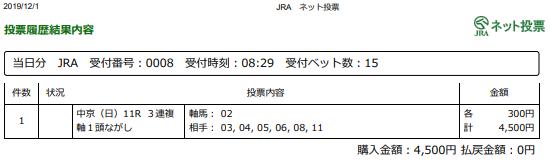 f:id:onix-oniku:20191201083230p:plain