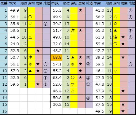 f:id:onix-oniku:20191201141544p:plain