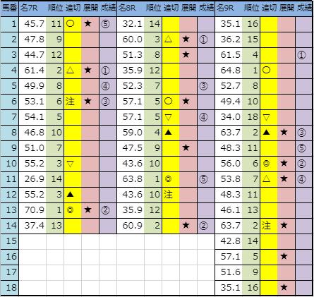 f:id:onix-oniku:20191201143235p:plain