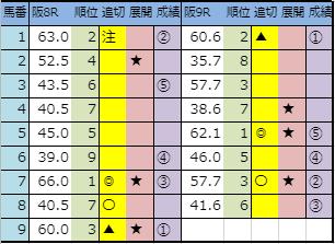 f:id:onix-oniku:20191201144123p:plain