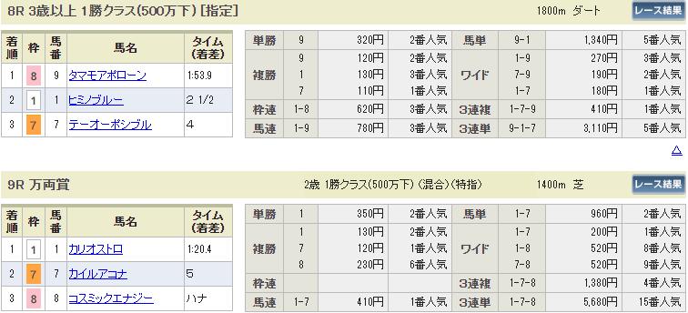 f:id:onix-oniku:20191201144211p:plain