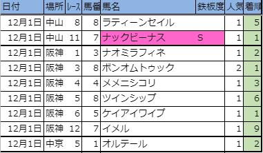 f:id:onix-oniku:20191201163749p:plain