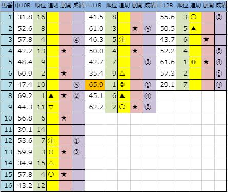 f:id:onix-oniku:20191201163846p:plain
