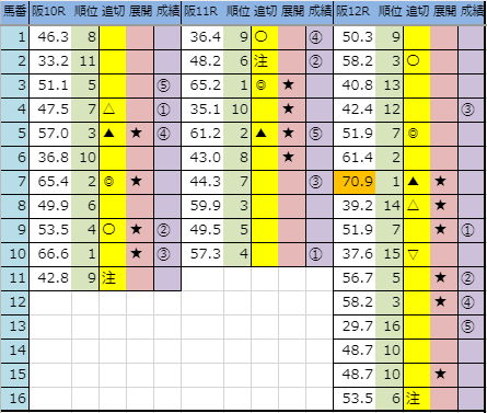 f:id:onix-oniku:20191201164359p:plain