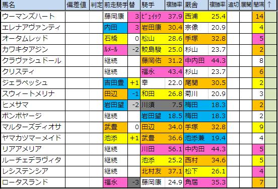 f:id:onix-oniku:20191202171705p:plain