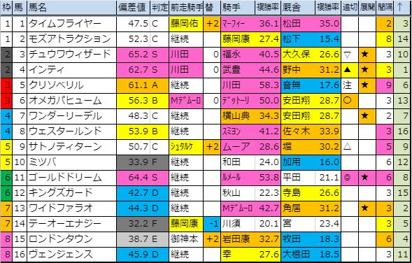f:id:onix-oniku:20191203162639p:plain