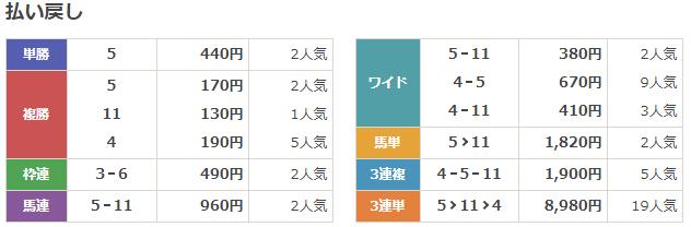 f:id:onix-oniku:20191203162717p:plain