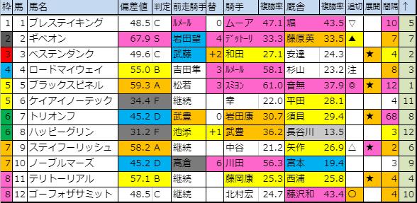 f:id:onix-oniku:20191203170804p:plain