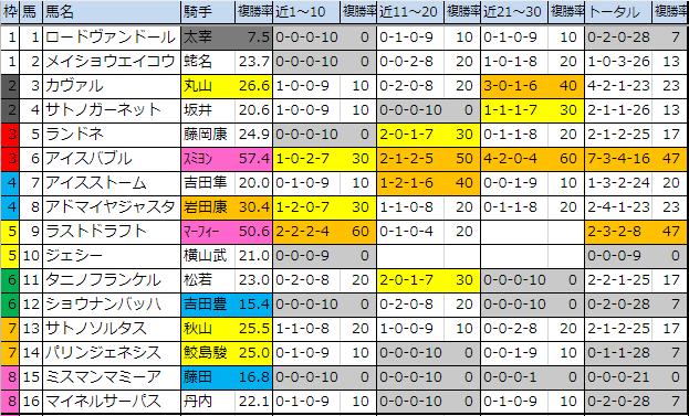 f:id:onix-oniku:20191206140851p:plain