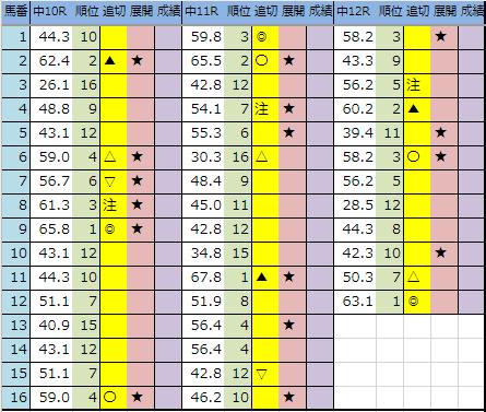 f:id:onix-oniku:20191206194046p:plain