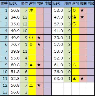 f:id:onix-oniku:20191206194129p:plain