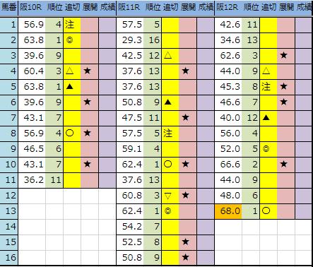 f:id:onix-oniku:20191206194221p:plain