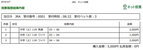 f:id:onix-oniku:20191207082408p:plain