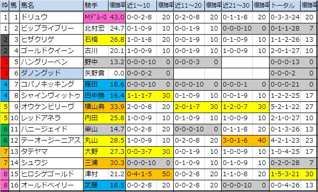 f:id:onix-oniku:20191207135709p:plain