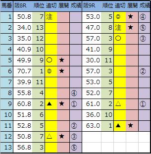 f:id:onix-oniku:20191207144523p:plain