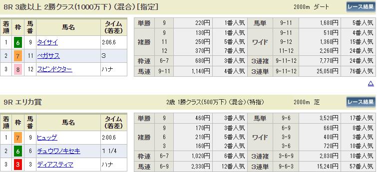 f:id:onix-oniku:20191207144600p:plain