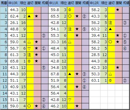 f:id:onix-oniku:20191207163624p:plain