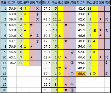 f:id:onix-oniku:20191207163832p:plain