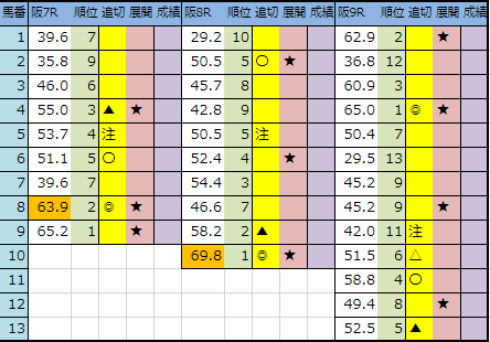 f:id:onix-oniku:20191207202701p:plain