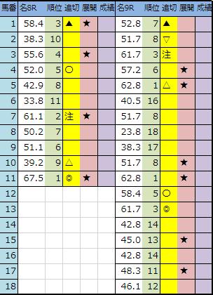 f:id:onix-oniku:20191207202808p:plain