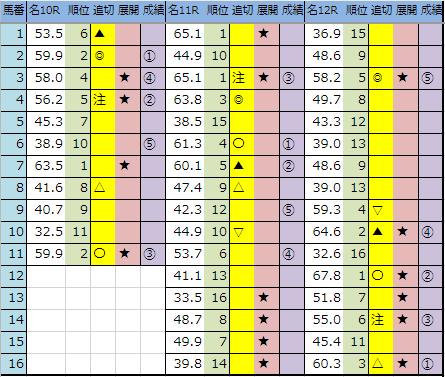 f:id:onix-oniku:20191208164214p:plain