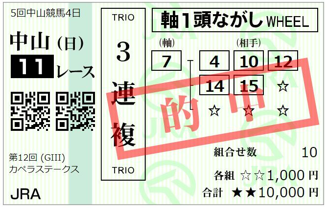 f:id:onix-oniku:20191208170944p:plain