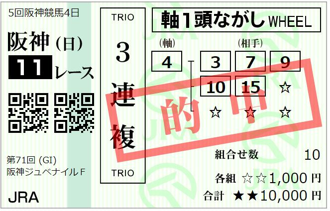 f:id:onix-oniku:20191208172208p:plain