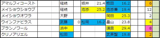 f:id:onix-oniku:20191209165618p:plain