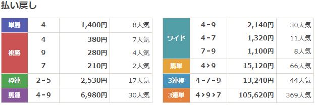 f:id:onix-oniku:20191210163506p:plain