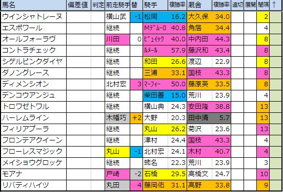 f:id:onix-oniku:20191212162412p:plain