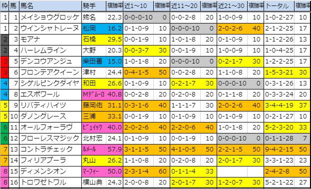 f:id:onix-oniku:20191213141219p:plain