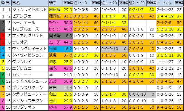 f:id:onix-oniku:20191213161914p:plain