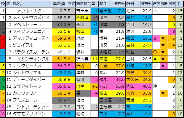 f:id:onix-oniku:20191213184527p:plain