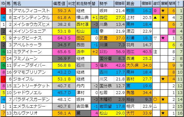 f:id:onix-oniku:20191213184822p:plain