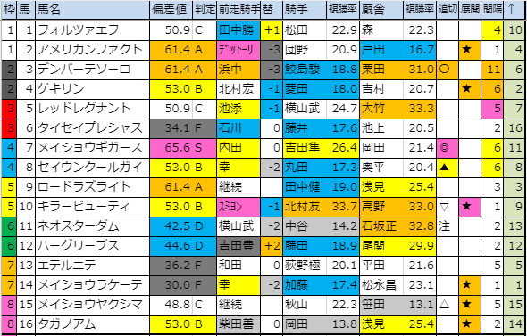 f:id:onix-oniku:20191213184904p:plain