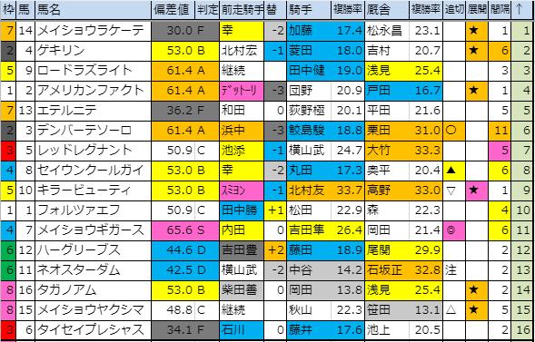 f:id:onix-oniku:20191213185236p:plain