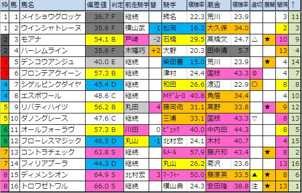 f:id:onix-oniku:20191213191320p:plain