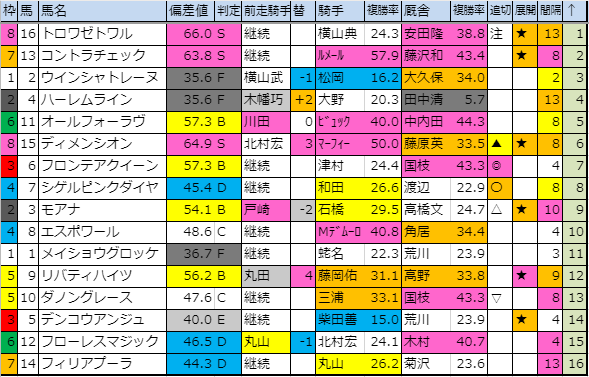 f:id:onix-oniku:20191213191444p:plain