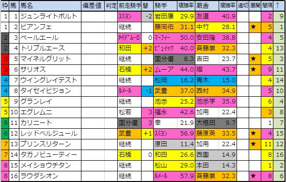 f:id:onix-oniku:20191213202943p:plain