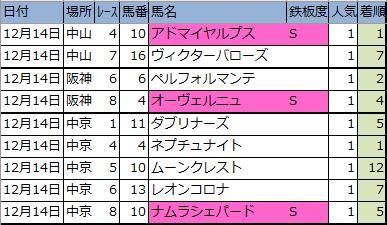 f:id:onix-oniku:20191214143511p:plain