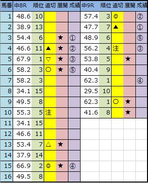 f:id:onix-oniku:20191214143548p:plain